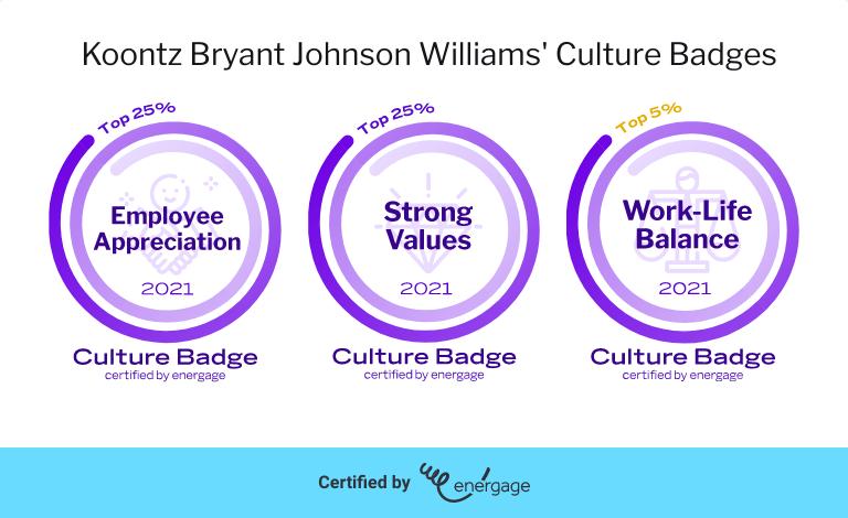 Culture Badges